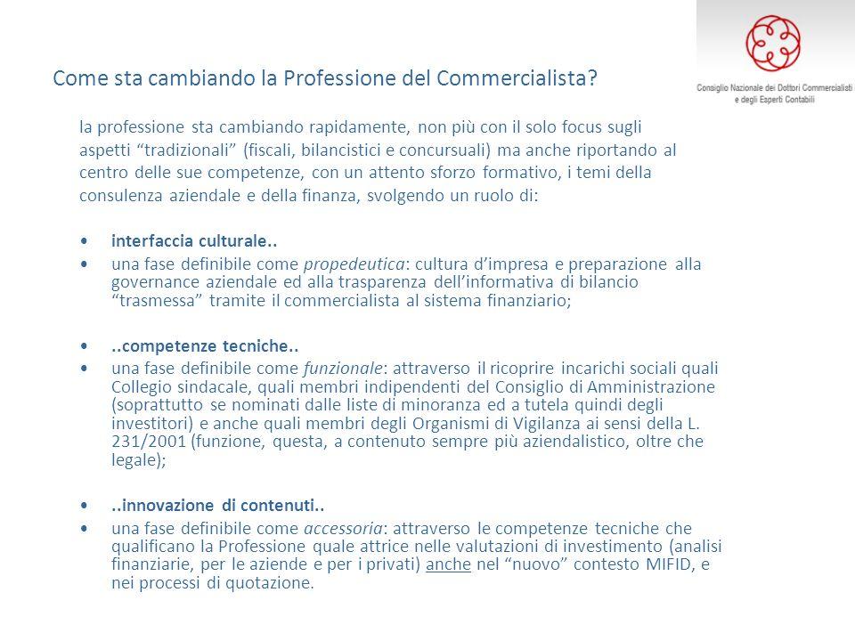Come sta cambiando la Professione del Commercialista? la professione sta cambiando rapidamente, non più con il solo focus sugli aspetti tradizionali (