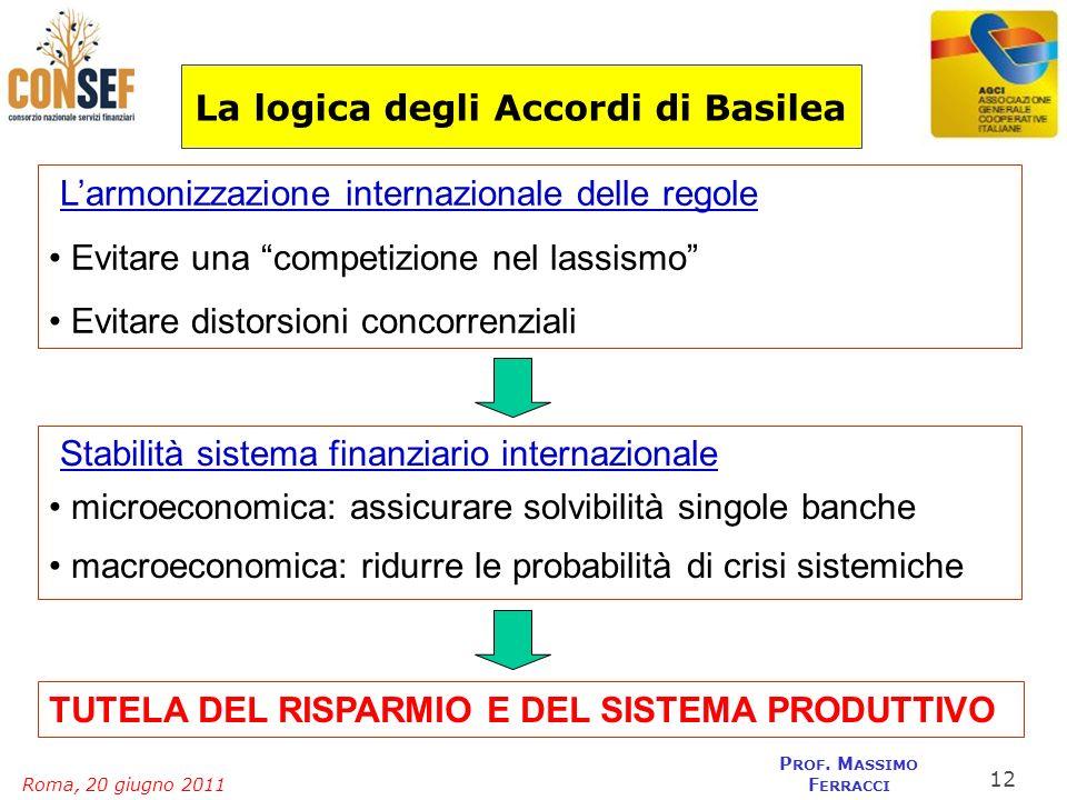 Roma, 20 giugno 2011 P ROF. M ASSIMO F ERRACCI La logica degli Accordi di Basilea Larmonizzazione internazionale delle regole Evitare una competizione
