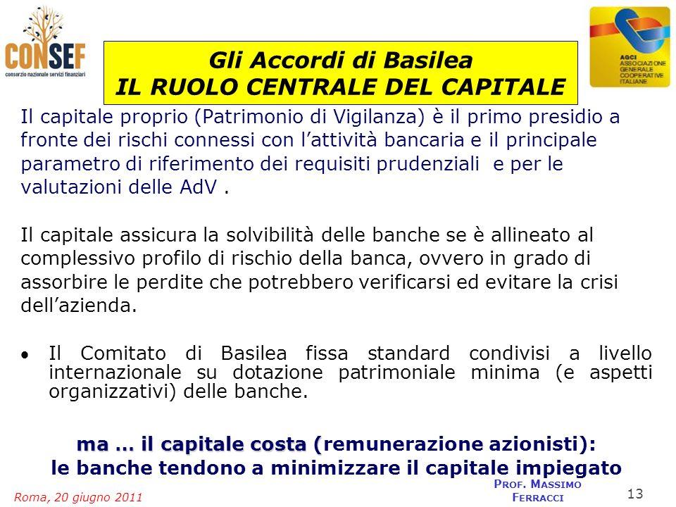 Roma, 20 giugno 2011 P ROF. M ASSIMO F ERRACCI Il capitale proprio (Patrimonio di Vigilanza) è il primo presidio a fronte dei rischi connessi con latt