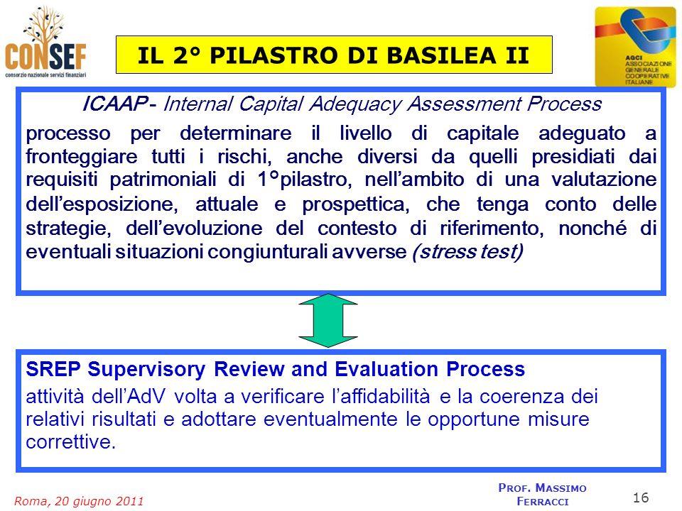 Roma, 20 giugno 2011 P ROF. M ASSIMO F ERRACCI IL 2° PILASTRO DI BASILEA II ICAAP - Internal Capital Adequacy Assessment Process processo per determin