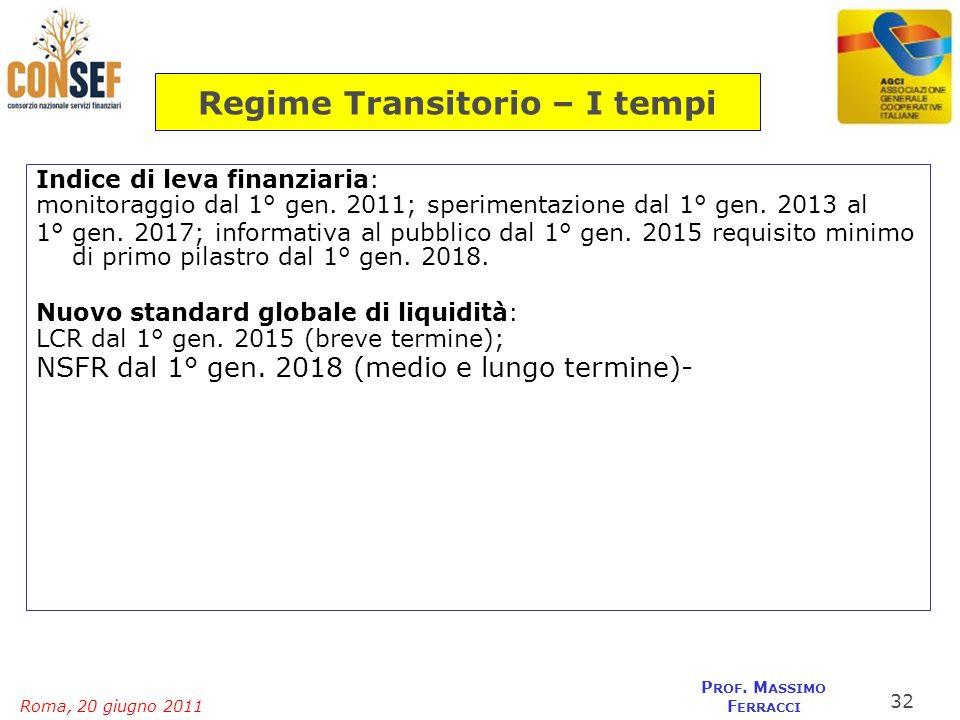 Roma, 20 giugno 2011 P ROF. M ASSIMO F ERRACCI Regime Transitorio – I tempi Indice di leva finanziaria: monitoraggio dal 1° gen. 2011; sperimentazione