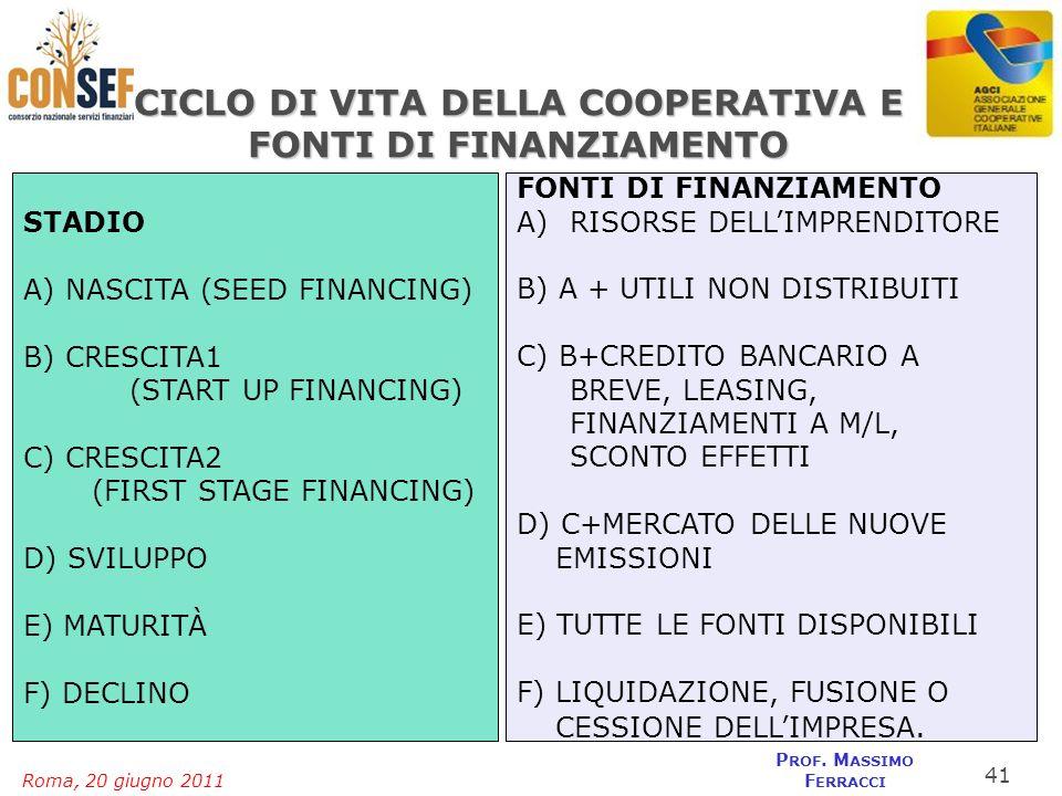 Roma, 20 giugno 2011 P ROF. M ASSIMO F ERRACCI CICLO DI VITA DELLA COOPERATIVA E FONTI DI FINANZIAMENTO STADIO A) NASCITA (SEED FINANCING) B) CRESCITA