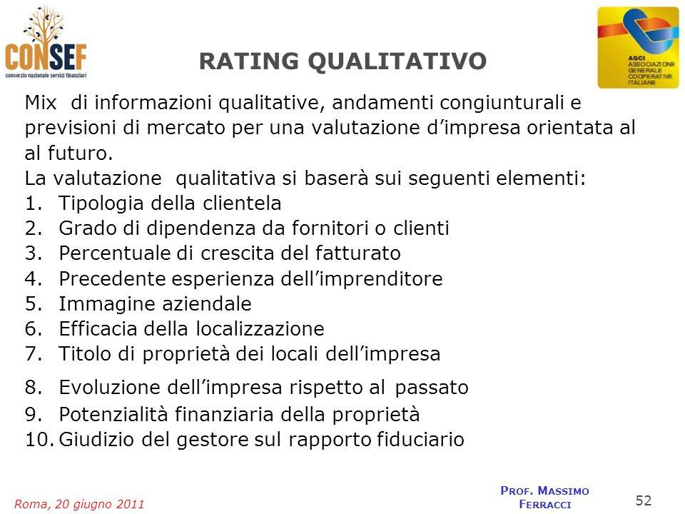 Roma, 20 giugno 2011 P ROF. M ASSIMO F ERRACCI RATING QUALITATIVO Mix di informazioni qualitative, andamenti congiunturali e previsioni di mercato per