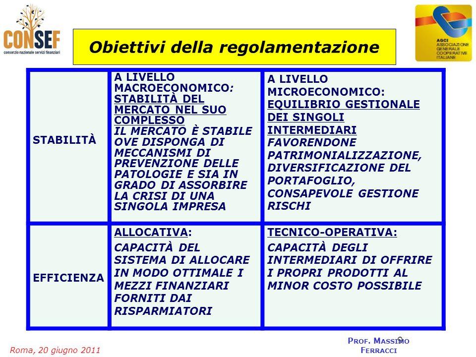 Roma, 20 giugno 2011 P ROF. M ASSIMO F ERRACCI Obiettivi della regolamentazione STABILITÀ A LIVELLO MACROECONOMICO: STABILITÀ DEL MERCATO NEL SUO COMP