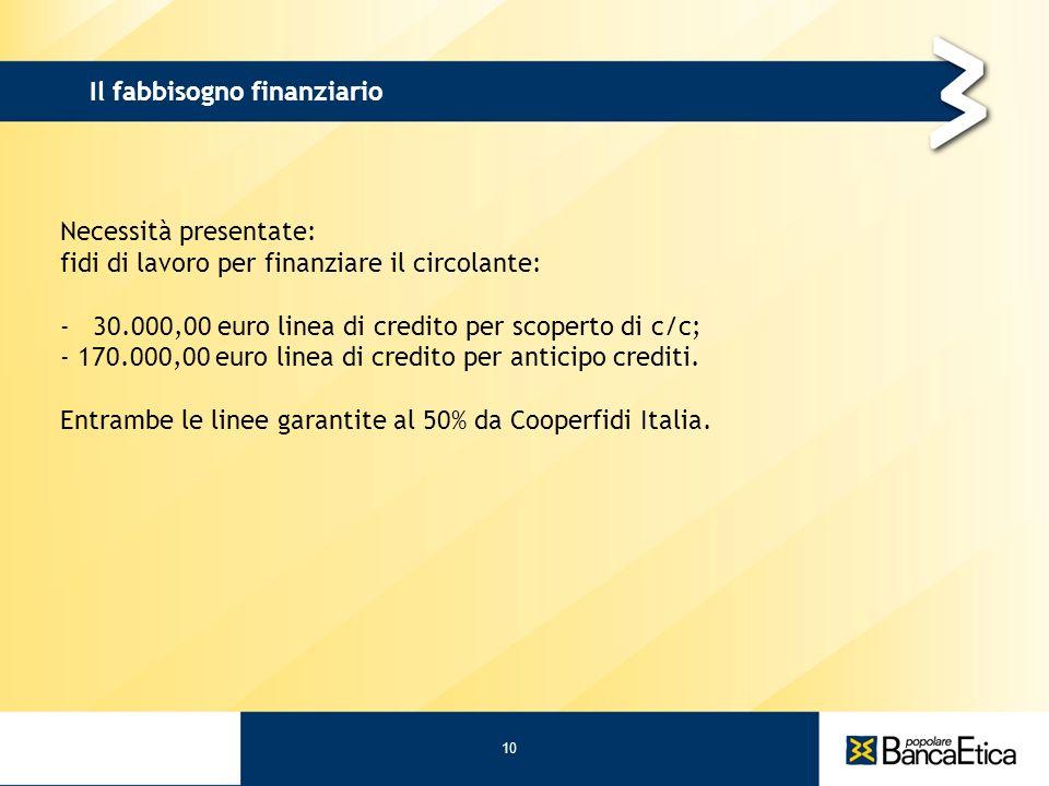 10 Il fabbisogno finanziario Necessità presentate: fidi di lavoro per finanziare il circolante: - 30.000,00 euro linea di credito per scoperto di c/c; - 170.000,00 euro linea di credito per anticipo crediti.