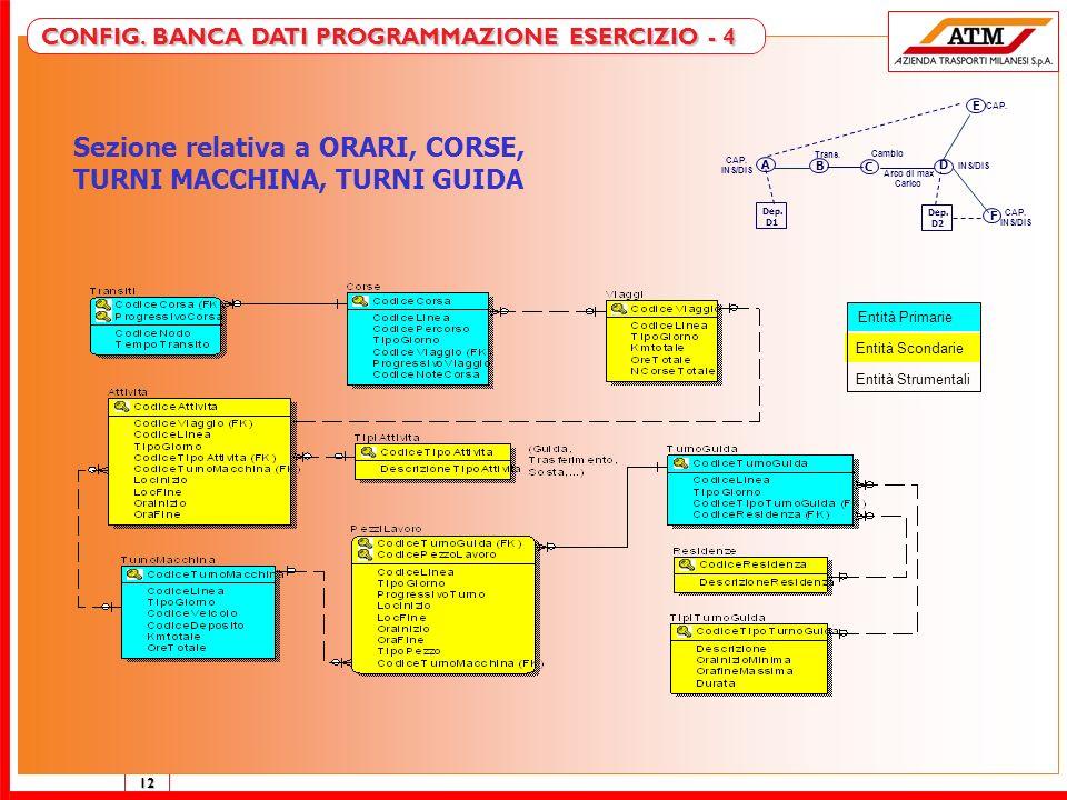 12 DB PROGRAMMAZIONE ESERCIZIO - 4 Sezione relativa a ORARI, CORSE, TURNI MACCHINA, TURNI GUIDA Entità Primarie Entità Scondarie Entità Strumentali CO