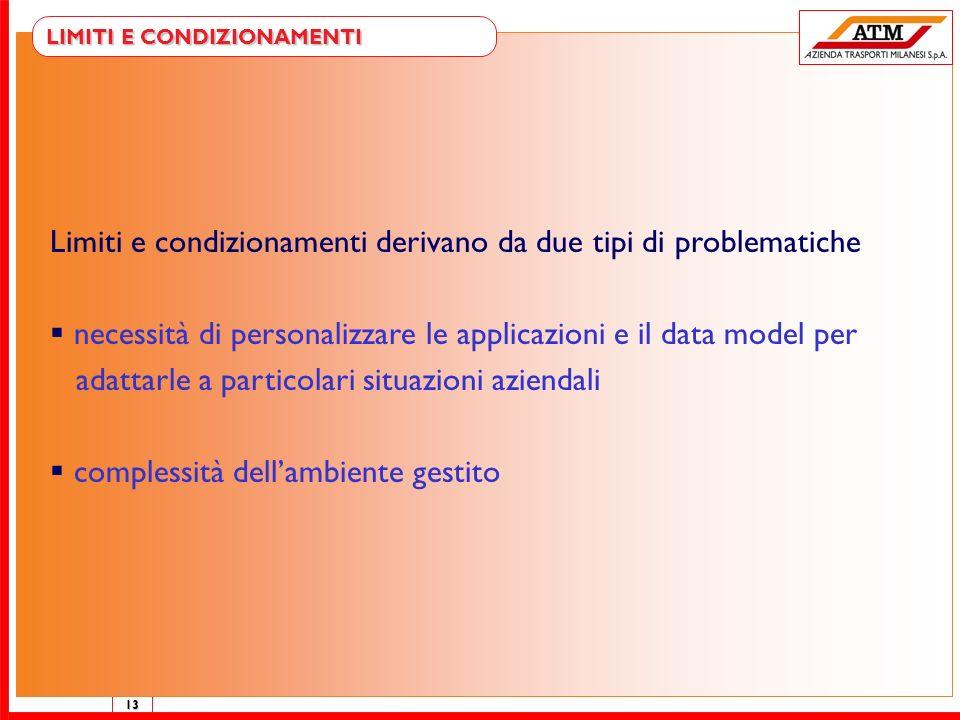 13 LIMITI E CONDIZIONAMENTI Limiti e condizionamenti derivano da due tipi di problematiche necessità di personalizzare le applicazioni e il data model