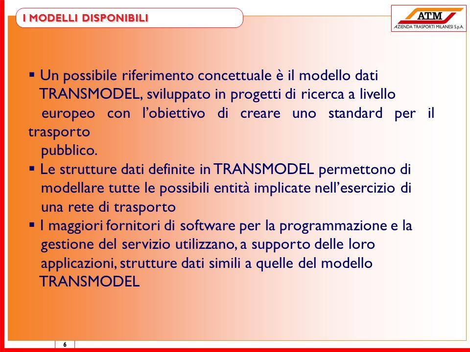 6 I MODELLI DISPONIBILI Un possibile riferimento concettuale è il modello dati TRANSMODEL, sviluppato in progetti di ricerca a livello europeo con lob