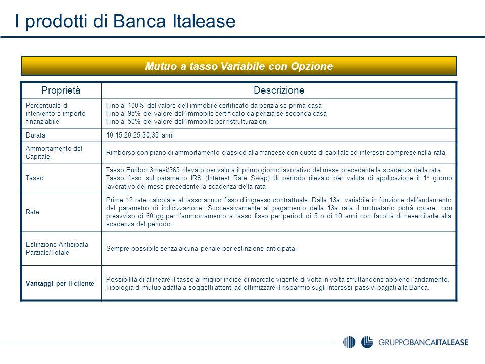 I prodotti di Banca Italease Mutuo a tasso Variabile con Opzione ProprietàDescrizione Percentuale di intervento e importo finanziabile Fino al 100% de