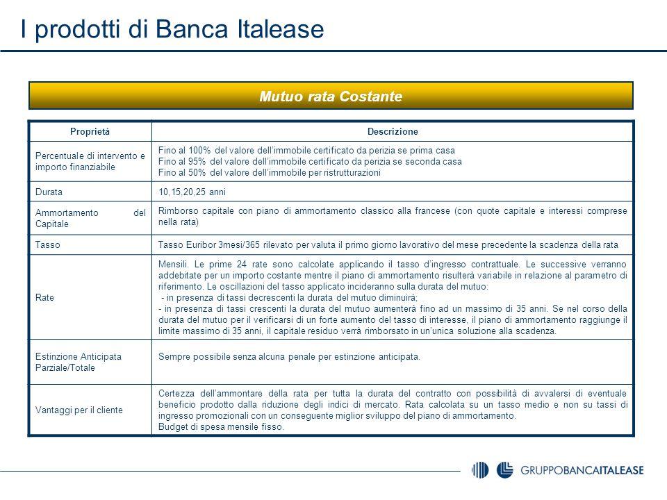 I prodotti di Banca Italease Mutuo rata Costante ProprietàDescrizione Percentuale di intervento e importo finanziabile Fino al 100% del valore dellimm