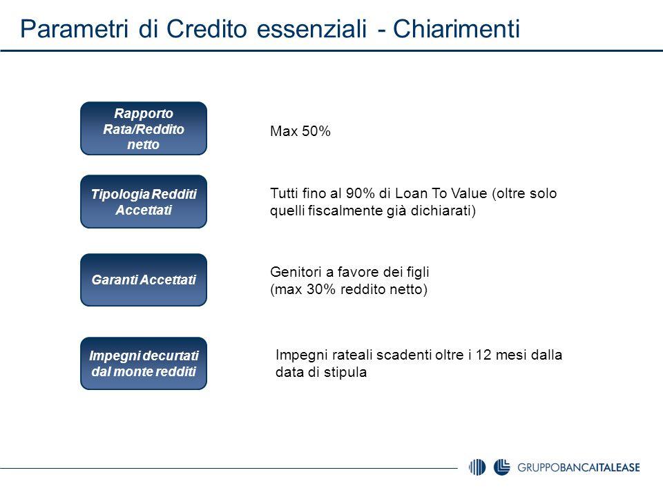 Parametri di Credito essenziali - Chiarimenti Rapporto Rata/Reddito netto Tipologia Redditi Accettati Garanti Accettati Impegni decurtati dal monte re