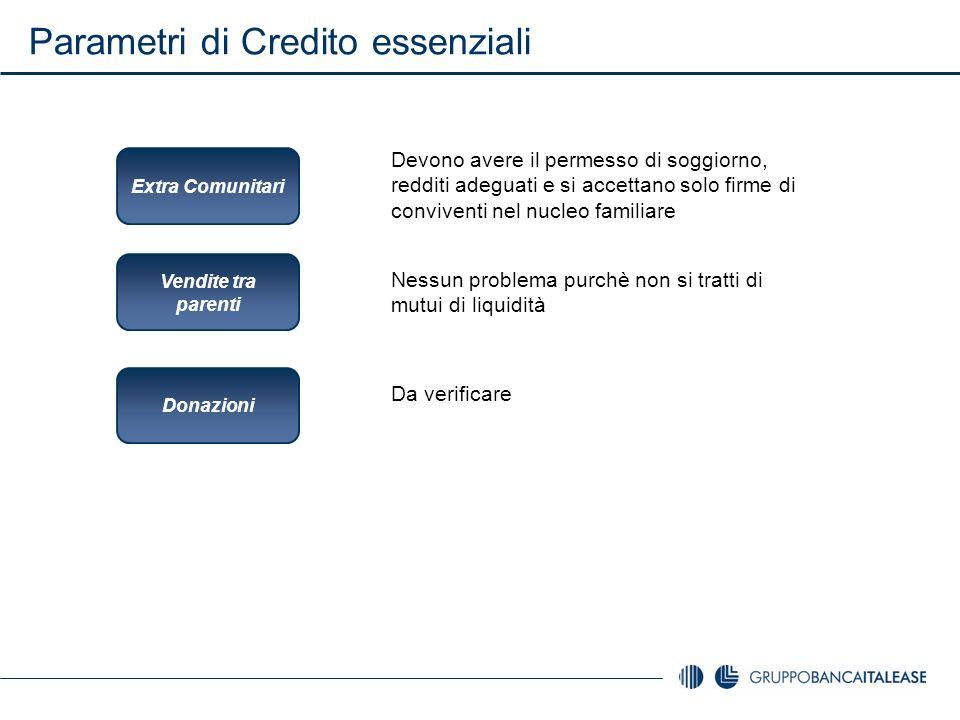 Parametri di Credito essenziali Extra Comunitari Vendite tra parenti Donazioni Devono avere il permesso di soggiorno, redditi adeguati e si accettano