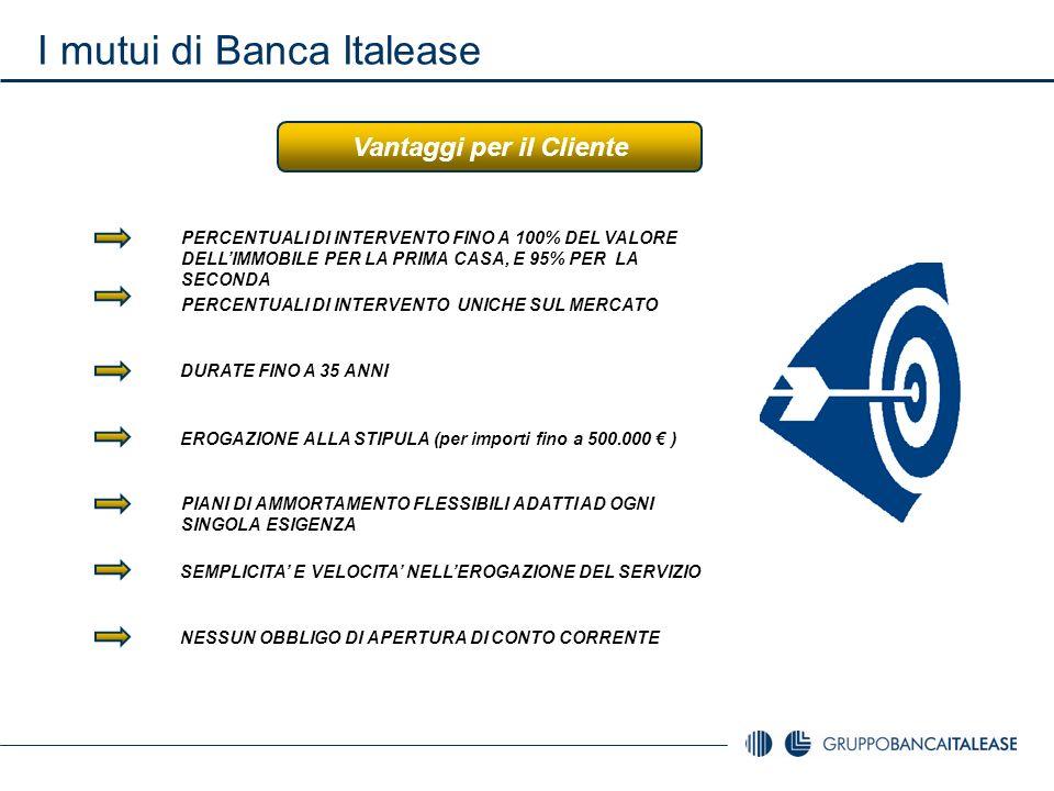 I mutui di Banca Italease NESSUN OBBLIGO DI APERTURA DI CONTO CORRENTE EROGAZIONE ALLA STIPULA (per importi fino a 500.000 ) PERCENTUALI DI INTERVENTO FINO A 100% DEL VALORE DELLIMMOBILE PER LA PRIMA CASA, E 95% PER LA SECONDA PIANI DI AMMORTAMENTO FLESSIBILI ADATTI AD OGNI SINGOLA ESIGENZA DURATE FINO A 35 ANNI PERCENTUALI DI INTERVENTO UNICHE SUL MERCATO SEMPLICITA E VELOCITA NELLEROGAZIONE DEL SERVIZIO Vantaggi per il Cliente