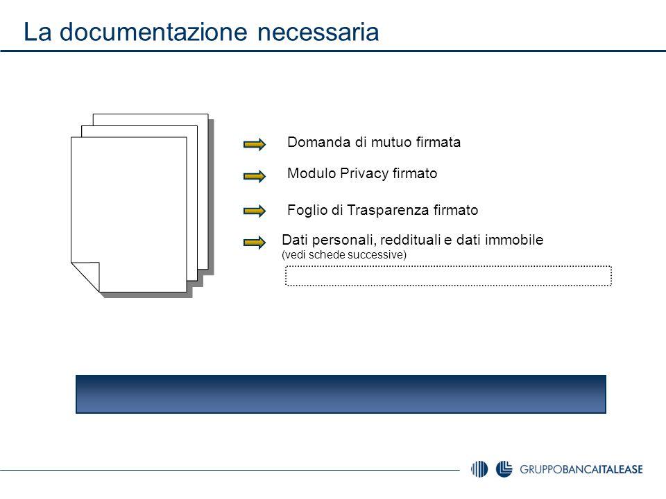 La documentazione necessaria Domanda di mutuo firmata Dati personali, reddituali e dati immobile (vedi schede successive) Modulo Privacy firmato Fogli