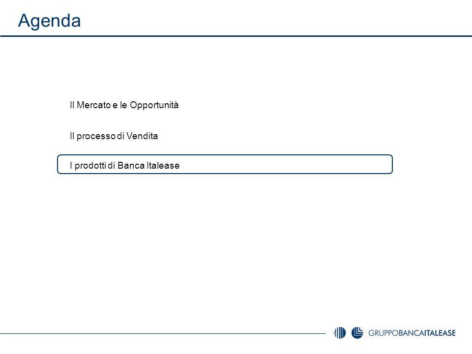 Agenda Il Mercato e le Opportunità Il processo di Vendita I prodotti di Banca Italease
