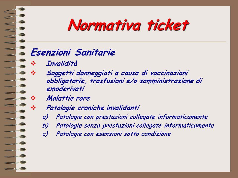 Normativa ticket Esenzioni Sanitarie Invalidità Soggetti danneggiati a causa di vaccinazioni obbligatorie, trasfusioni e/o somministrazione di emoderi
