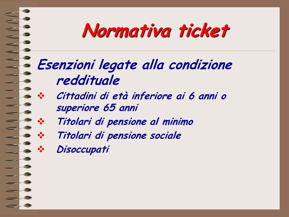 Normativa ticket Esenzioni legate alla condizione reddituale Cittadini di età inferiore ai 6 anni o superiore 65 anni Titolari di pensione al minimo T