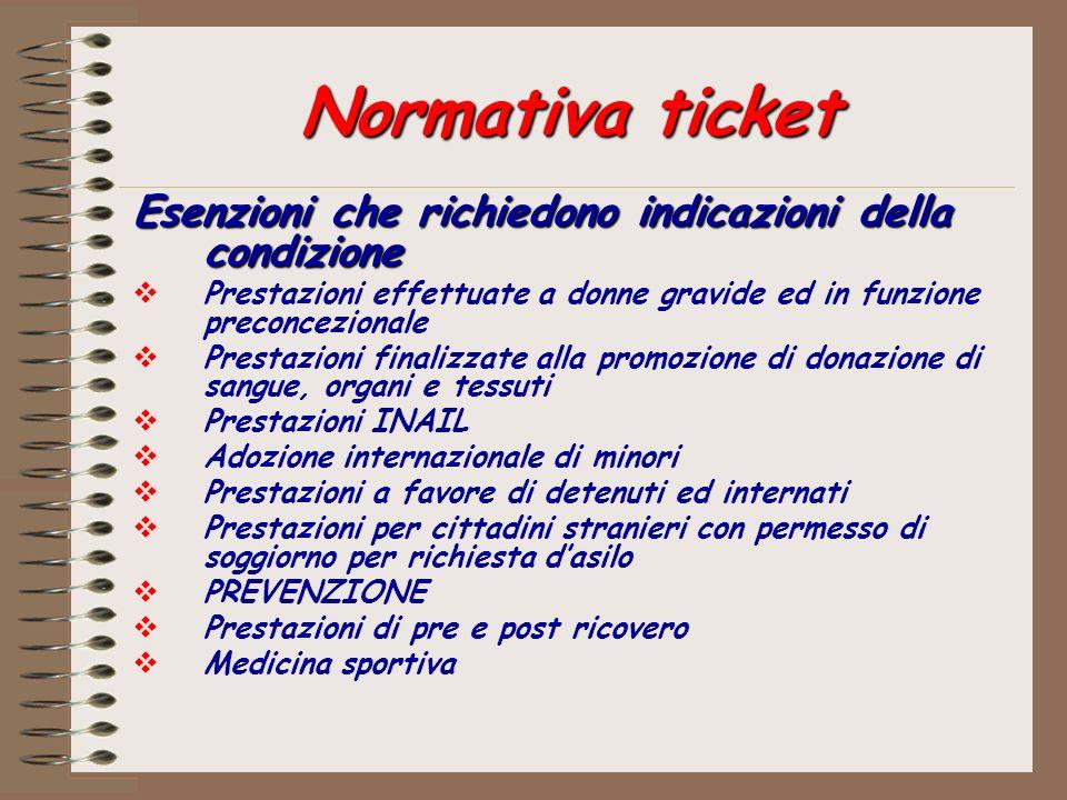 Normativa ticket Esenzioni che richiedono indicazioni della condizione Prestazioni effettuate a donne gravide ed in funzione preconcezionale Prestazio