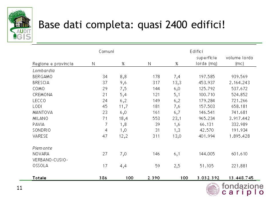 11 Base dati completa: quasi 2400 edifici!