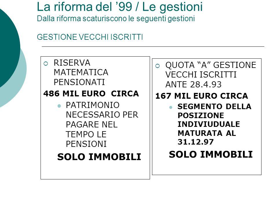 La riforma del 99 / Le gestioni Dalla riforma scaturiscono le seguenti gestioni GESTIONE VECCHI ISCRITTI RISERVA MATEMATICA PENSIONATI 486 MIL EURO CI