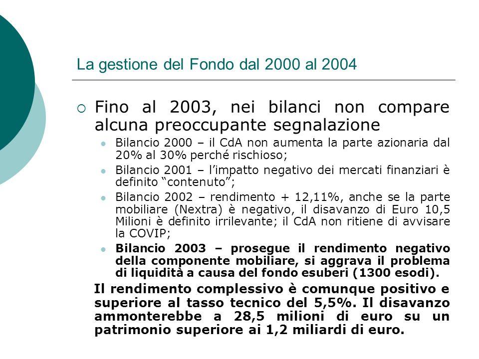 La gestione del Fondo dal 2000 al 2004 Fino al 2003, nei bilanci non compare alcuna preoccupante segnalazione Bilancio 2000 – il CdA non aumenta la parte azionaria dal 20% al 30% perché rischioso; Bilancio 2001 – limpatto negativo dei mercati finanziari è definito contenuto; Bilancio 2002 – rendimento + 12,11%, anche se la parte mobiliare (Nextra) è negativo, il disavanzo di Euro 10,5 Milioni è definito irrilevante; il CdA non ritiene di avvisare la COVIP; Bilancio 2003 – prosegue il rendimento negativo della componente mobiliare, si aggrava il problema di liquidità a causa del fondo esuberi (1300 esodi).