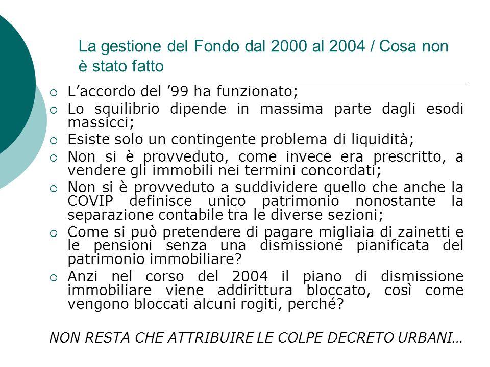 La gestione del Fondo dal 2000 al 2004 / Cosa non è stato fatto Laccordo del 99 ha funzionato; Lo squilibrio dipende in massima parte dagli esodi massicci; Esiste solo un contingente problema di liquidità; Non si è provveduto, come invece era prescritto, a vendere gli immobili nei termini concordati; Non si è provveduto a suddividere quello che anche la COVIP definisce unico patrimonio nonostante la separazione contabile tra le diverse sezioni; Come si può pretendere di pagare migliaia di zainetti e le pensioni senza una dismissione pianificata del patrimonio immobiliare.