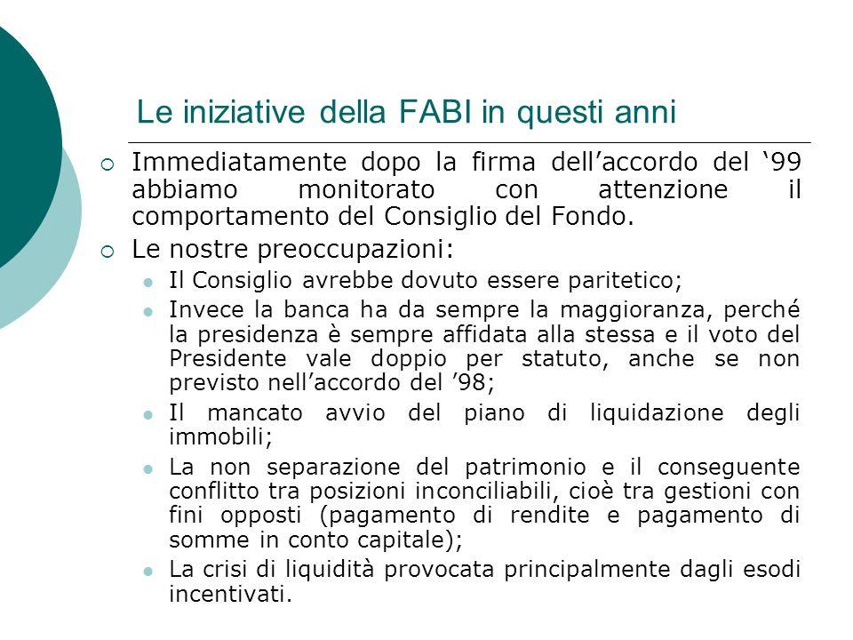 Le iniziative della FABI in questi anni Immediatamente dopo la firma dellaccordo del 99 abbiamo monitorato con attenzione il comportamento del Consiglio del Fondo.