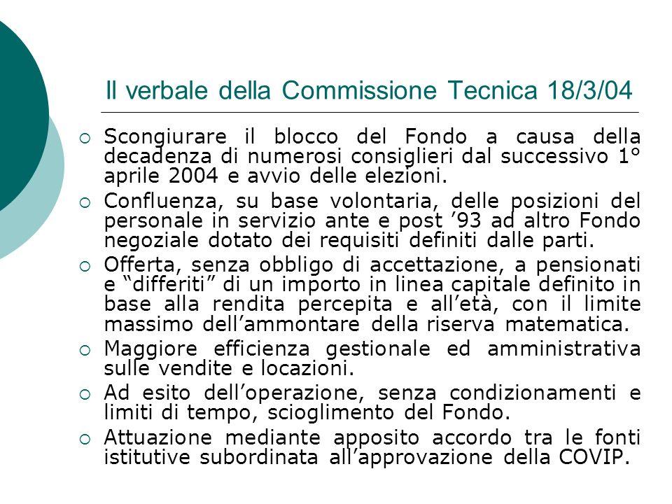 Il verbale della Commissione Tecnica 18/3/04 Scongiurare il blocco del Fondo a causa della decadenza di numerosi consiglieri dal successivo 1° aprile 2004 e avvio delle elezioni.