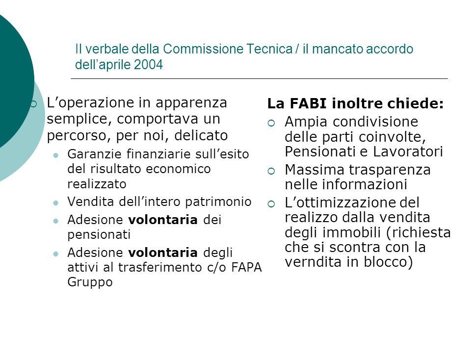 Il verbale della Commissione Tecnica / il mancato accordo dellaprile 2004 Loperazione in apparenza semplice, comportava un percorso, per noi, delicato