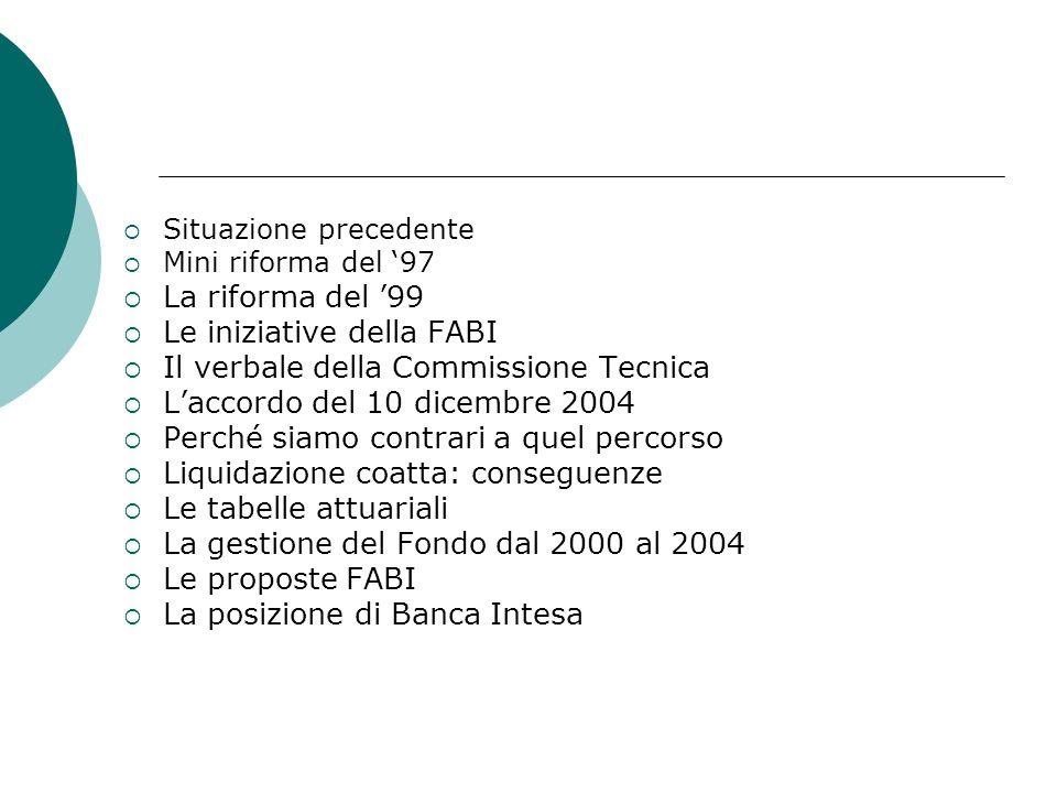 Situazione precedente Mini riforma del 97 La riforma del 99 Le iniziative della FABI Il verbale della Commissione Tecnica Laccordo del 10 dicembre 2004 Perché siamo contrari a quel percorso Liquidazione coatta: conseguenze Le tabelle attuariali La gestione del Fondo dal 2000 al 2004 Le proposte FABI La posizione di Banca Intesa