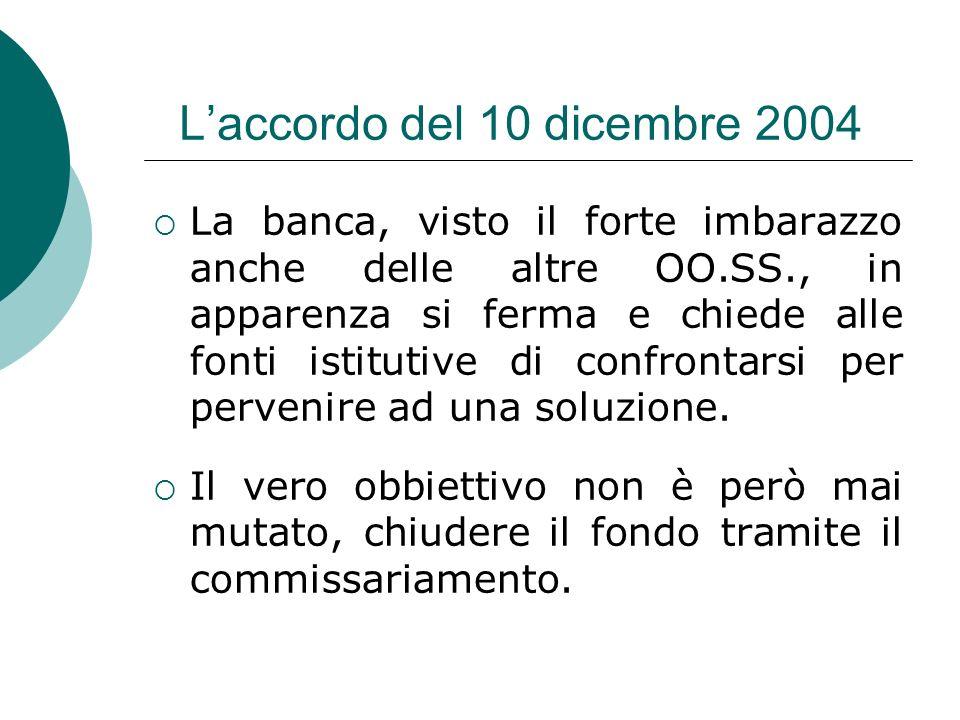 Laccordo del 10 dicembre 2004 La banca, visto il forte imbarazzo anche delle altre OO.SS., in apparenza si ferma e chiede alle fonti istitutive di confrontarsi per pervenire ad una soluzione.