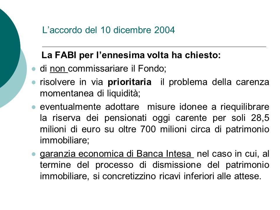 Laccordo del 10 dicembre 2004 La FABI per lennesima volta ha chiesto: di non commissariare il Fondo; risolvere in via prioritaria il problema della ca