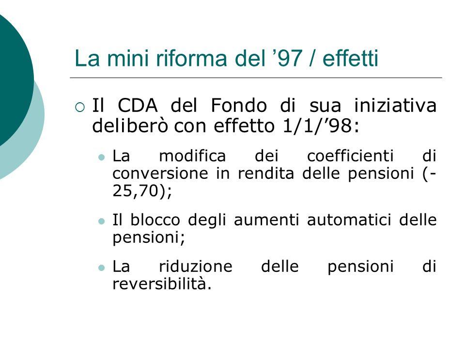 La mini riforma del 97 / effetti Il CDA del Fondo di sua iniziativa deliberò con effetto 1/1/98: La modifica dei coefficienti di conversione in rendita delle pensioni (- 25,70); Il blocco degli aumenti automatici delle pensioni; La riduzione delle pensioni di reversibilità.