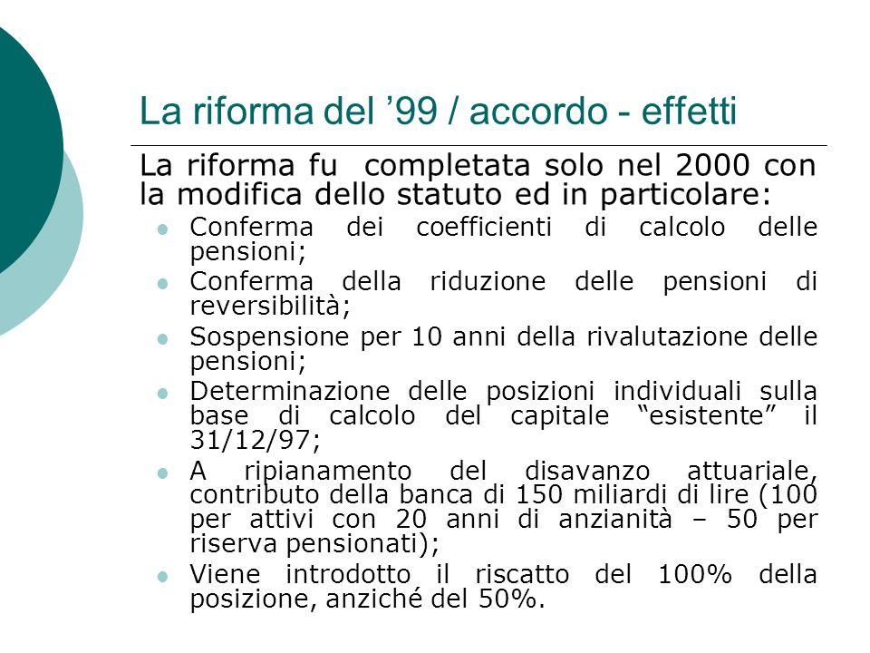 La riforma del 99 / accordo - effetti La riforma fu completata solo nel 2000 con la modifica dello statuto ed in particolare: Conferma dei coefficienti di calcolo delle pensioni; Conferma della riduzione delle pensioni di reversibilità; Sospensione per 10 anni della rivalutazione delle pensioni; Determinazione delle posizioni individuali sulla base di calcolo del capitale esistente il 31/12/97; A ripianamento del disavanzo attuariale, contributo della banca di 150 miliardi di lire (100 per attivi con 20 anni di anzianità – 50 per riserva pensionati); Viene introdotto il riscatto del 100% della posizione, anziché del 50%.