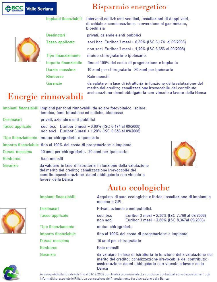 Impianti finanziabili Interventi edilizi: tetti ventilati, installazioni di doppi vetri, di caldaie a condensazione, conversione al gas metano, bioedilizia Destinatari privati, aziende e enti pubblici Tasso applicato soci bcc Euribor 3 mesi + 0,80% (ISC 6,174 al 09/2008) non soci Euribor 3 mesi + 1,20% (ISC 6,656 al 09/2008) Tipo finanziamento mutuo chirografario o ipotecario.