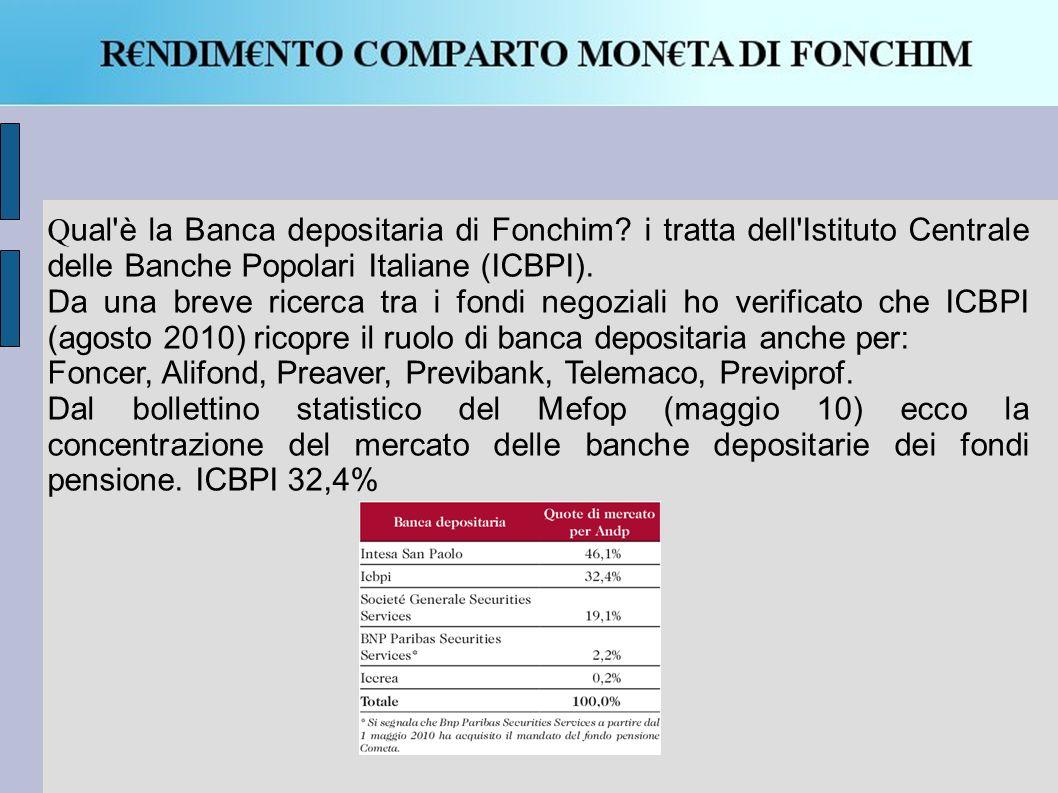 Q ual è la Banca depositaria di Fonchim.
