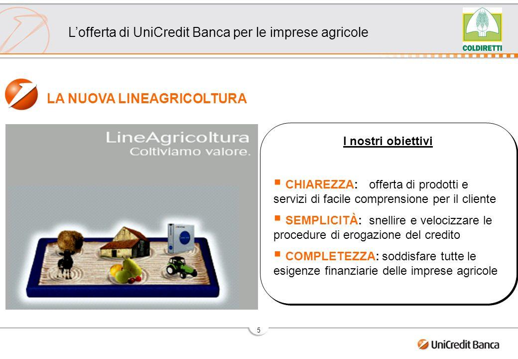 5 LA NUOVA LINEAGRICOLTURA Lofferta di UniCredit Banca per le imprese agricole I nostri obiettivi CHIAREZZA: offerta di prodotti e servizi di facile comprensione per il cliente SEMPLICITÀ:snellire e velocizzare le procedure di erogazione del credito COMPLETEZZA: soddisfare tutte le esigenze finanziarie delle imprese agricole I nostri obiettivi CHIAREZZA: offerta di prodotti e servizi di facile comprensione per il cliente SEMPLICITÀ:snellire e velocizzare le procedure di erogazione del credito COMPLETEZZA: soddisfare tutte le esigenze finanziarie delle imprese agricole