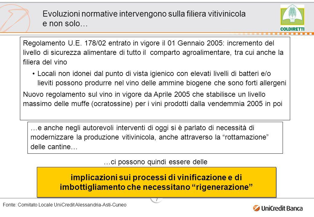 7 Evoluzioni normative intervengono sulla filiera vitivinicola e non solo… Regolamento U.E.