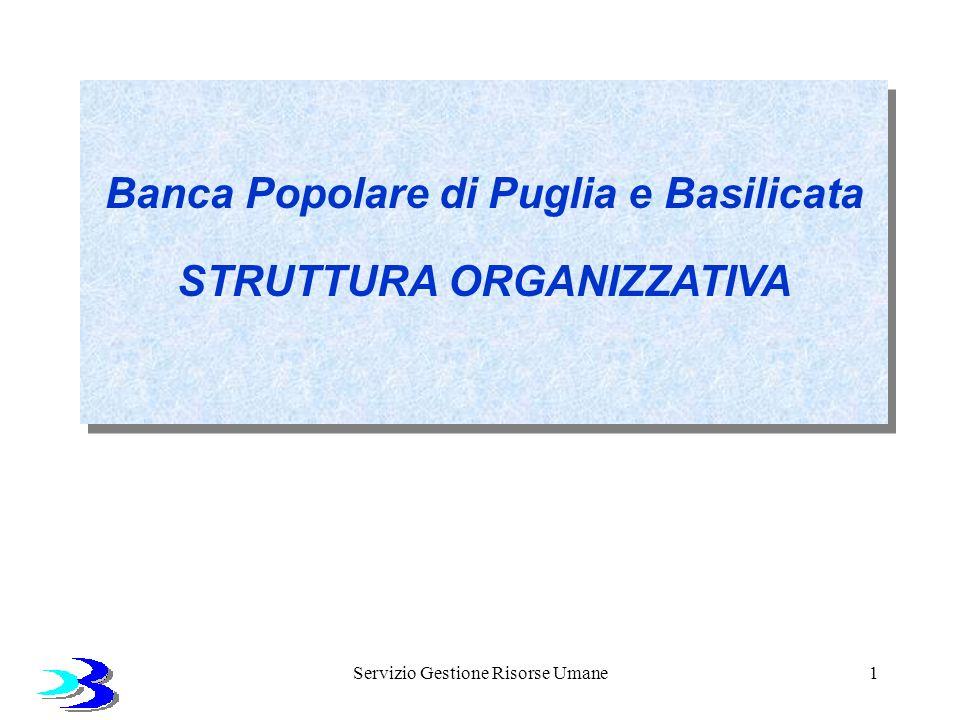Servizio Gestione Risorse Umane1 Banca Popolare di Puglia e Basilicata STRUTTURA ORGANIZZATIVA Banca Popolare di Puglia e Basilicata STRUTTURA ORGANIZ