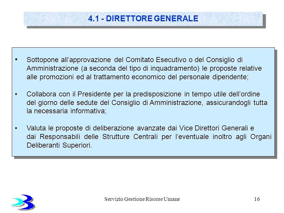 Servizio Gestione Risorse Umane16 Sottopone allapprovazione del Comitato Esecutivo o del Consiglio di Amministrazione (a seconda del tipo di inquadram