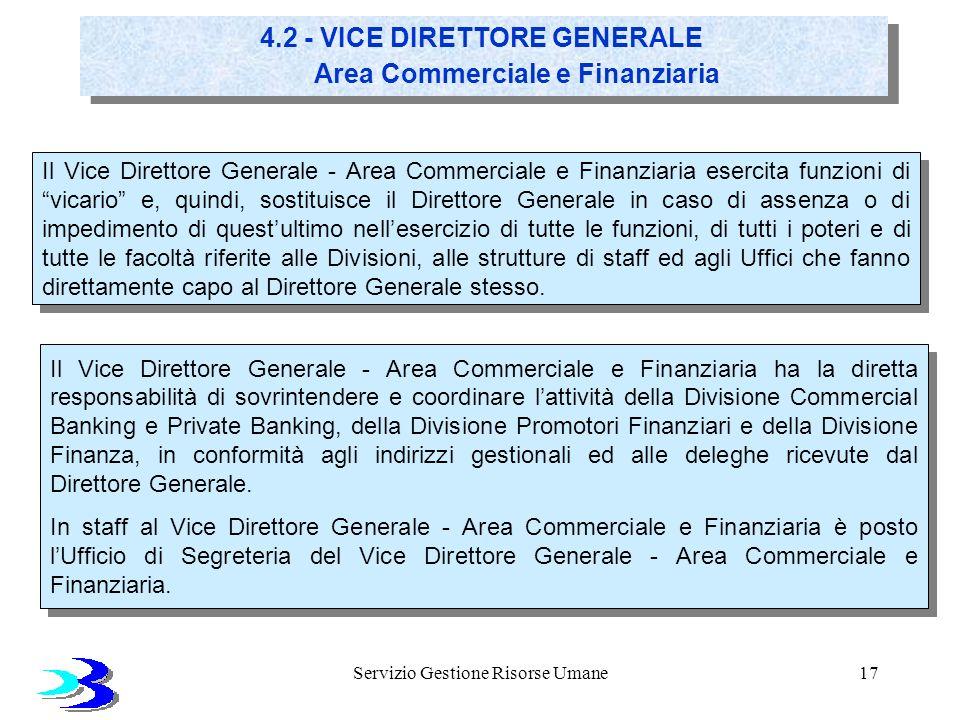 Servizio Gestione Risorse Umane17 4.2 - VICE DIRETTORE GENERALE Area Commerciale e Finanziaria 4.2 - VICE DIRETTORE GENERALE Area Commerciale e Finanz