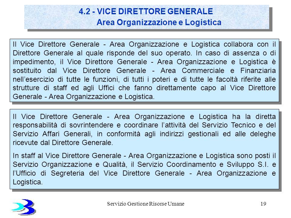 Servizio Gestione Risorse Umane19 4.2 - VICE DIRETTORE GENERALE Area Organizzazione e Logistica 4.2 - VICE DIRETTORE GENERALE Area Organizzazione e Lo