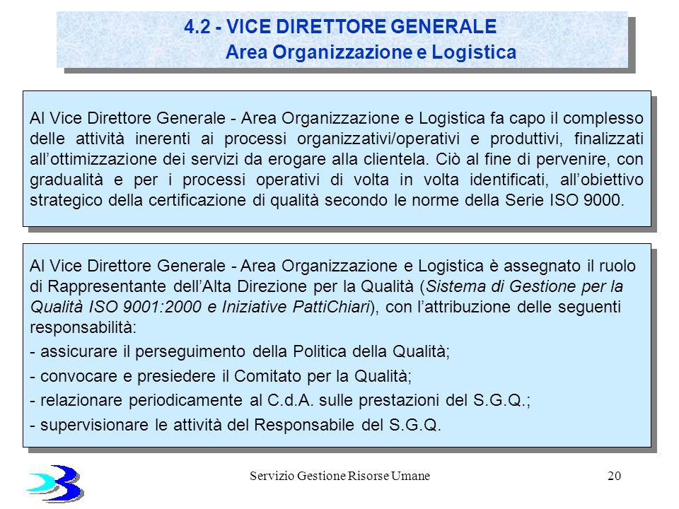 Servizio Gestione Risorse Umane20 4.2 - VICE DIRETTORE GENERALE Area Organizzazione e Logistica 4.2 - VICE DIRETTORE GENERALE Area Organizzazione e Lo