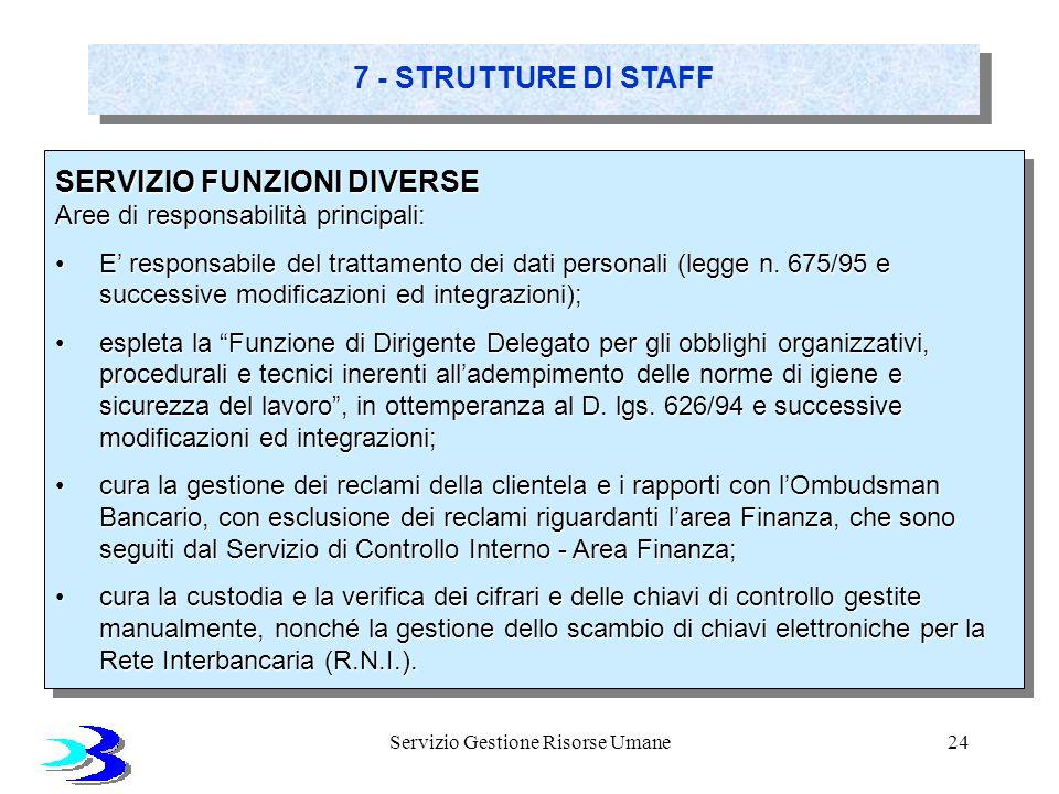 Servizio Gestione Risorse Umane24 7 - STRUTTURE DI STAFF SERVIZIO FUNZIONI DIVERSE Aree di responsabilità principali: E responsabile del trattamento d