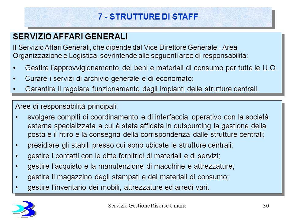 Servizio Gestione Risorse Umane30 7 - STRUTTURE DI STAFF SERVIZIO AFFARI GENERALI Il Servizio Affari Generali, che dipende dal Vice Direttore Generale
