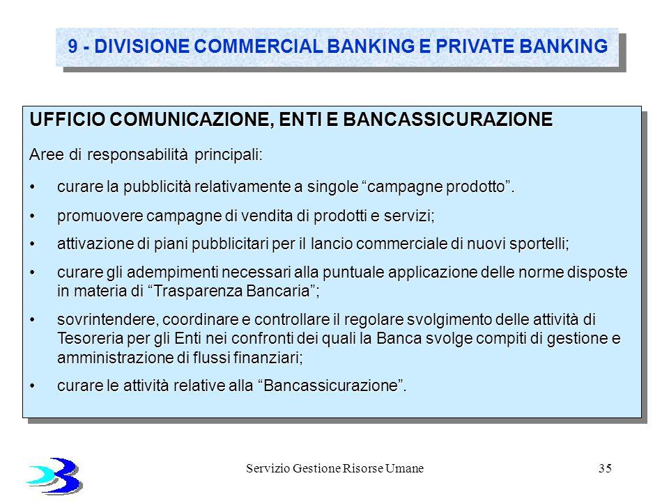 Servizio Gestione Risorse Umane35 9 - DIVISIONE COMMERCIAL BANKING E PRIVATE BANKING UFFICIO COMUNICAZIONE, ENTI E BANCASSICURAZIONE Aree di responsab