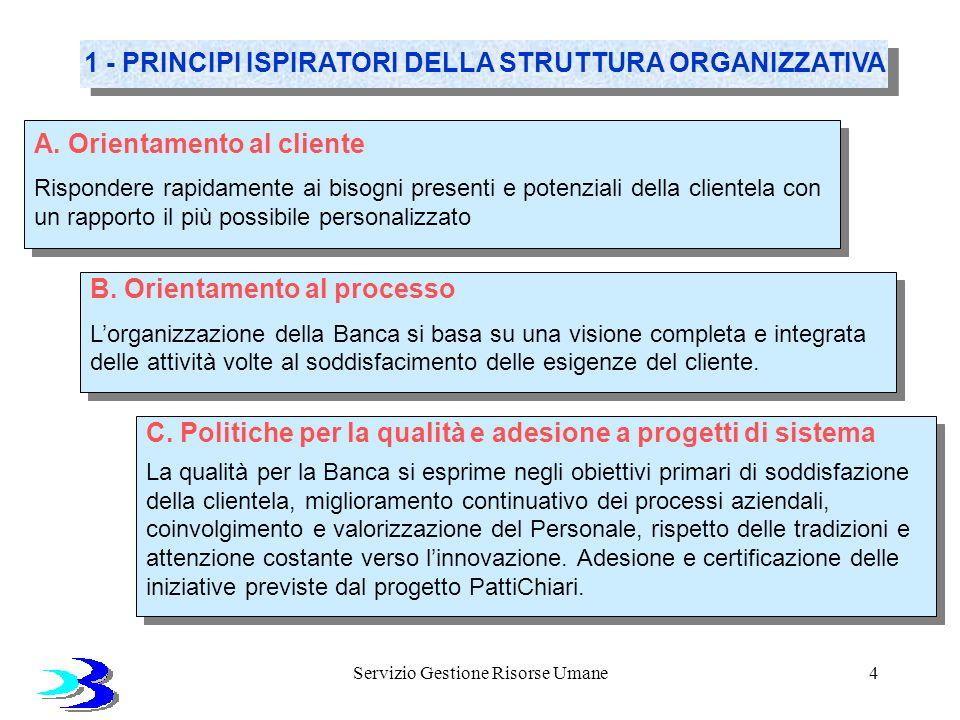 Servizio Gestione Risorse Umane45 13 - DIVISIONE RISORSE SERVIZIO GESTIONE RISORSE UMANE Sviluppo Organizzativo Aree di responsabilità principali (di concerto con il Servizio Organizzazione e Qualità): Struttura organizzativa (studiare e proporre lintroduzione di soluzioni organizzative innovative); Struttura organizzativa (studiare e proporre lintroduzione di soluzioni organizzative innovative); Modelli organizzativi delle strutture operative (fornire indicazioni per la ricerca del migliore assetto organizzativo delle strutture operative; Modelli organizzativi delle strutture operative (fornire indicazioni per la ricerca del migliore assetto organizzativo delle strutture operative; Dimensionamento degli organici (analizzare i dati statistici relativi ai Dimensionamento degli organici (analizzare i dati statistici relativi ai carichi di lavoro delle Dipendenze e degli Uffici Centrali al fine di verificare ladeguata consistenza e composizione degli organici); Analisi organizzativa e di processo; Analisi organizzativa e di processo; Qualità del servizio.