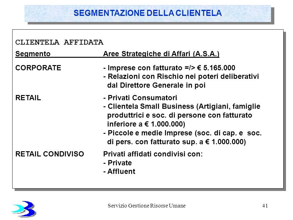 Servizio Gestione Risorse Umane41 SEGMENTAZIONE DELLA CLIENTELA CLIENTELA AFFIDATA SegmentoAree Strategiche di Affari (A.S.A.) CORPORATE- Imprese con