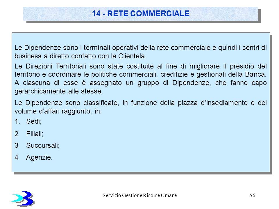 Servizio Gestione Risorse Umane56 14 - RETE COMMERCIALE Le Dipendenze sono i terminali operativi della rete commerciale e quindi i centri di business