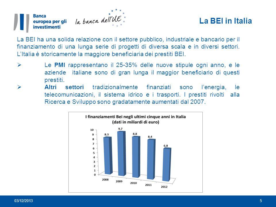 Risk Sharing Instrument (RSI) Nuovo strumento di garanzia (diretta e indiretta) introdotto nel febbraio 2012 (su basi pilota) rivolto ad intermediari finanziari europei (selezionati dal FEI secondo un processo predefinito (cfr.